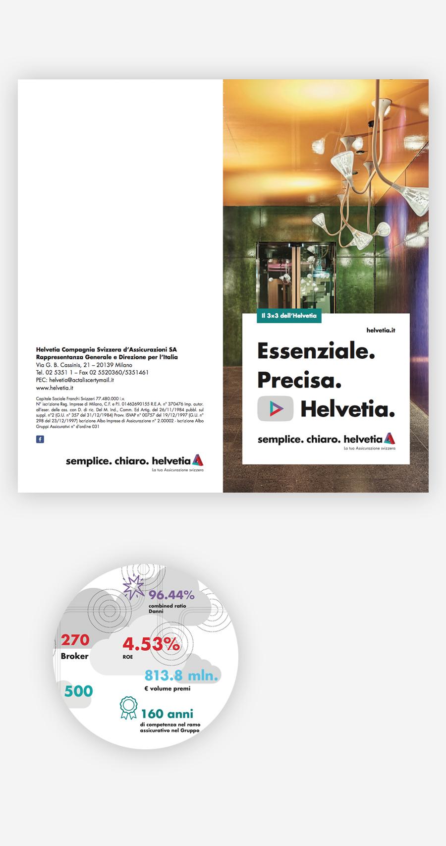 Gruppo Helvetia